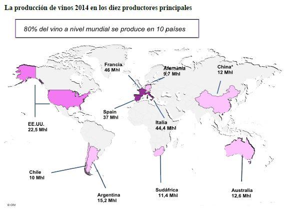 Mapa mundial producción vino 2014. (Fuente: OIV)